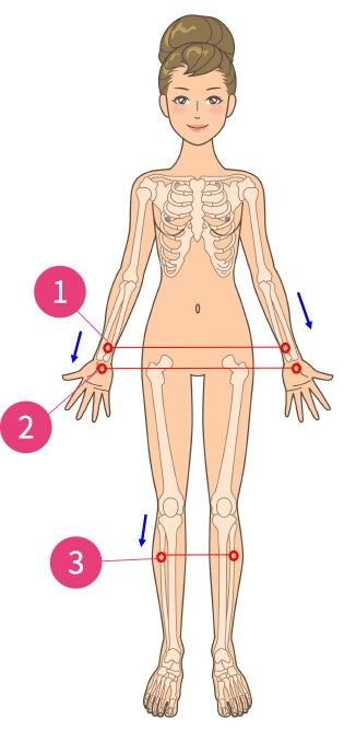 胃・十二指腸潰瘍