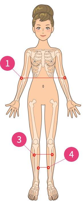 膀胱炎・尿道炎