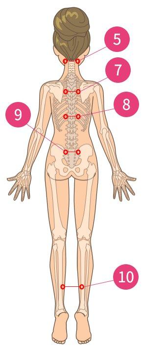 月経前緊張症(PMS)
