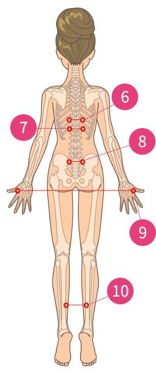 月経痛・月経困難症