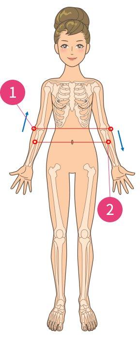 手首の痛み(腱鞘炎)