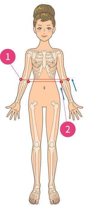 腕・肘の痛み